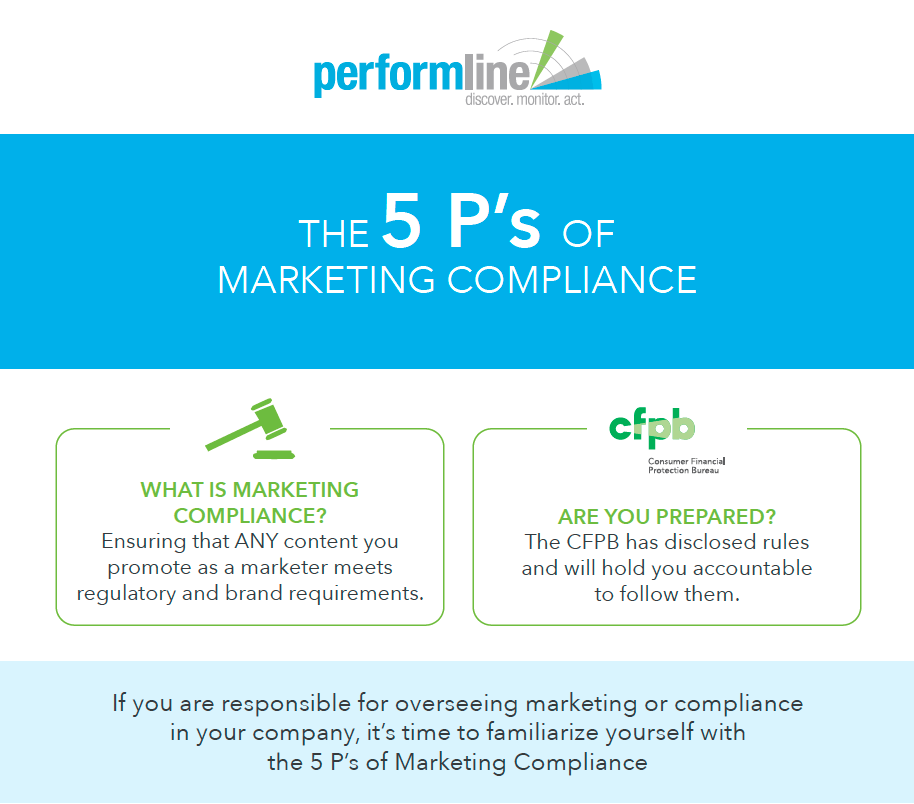 5 P's of Marketing Compliance