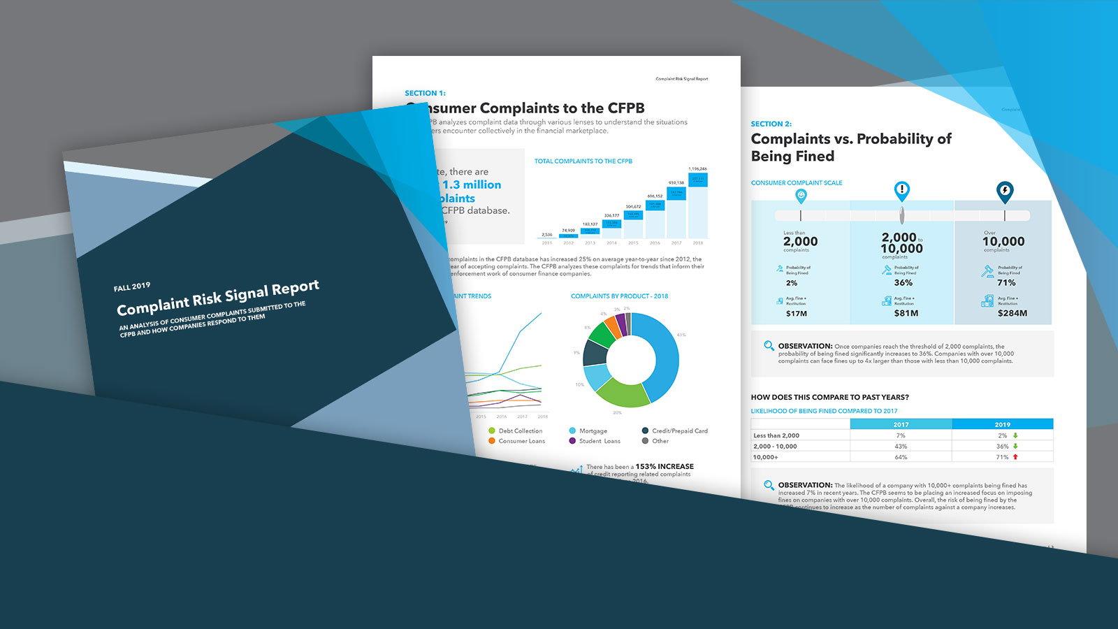 What You Need to Know About Consumer Complaint Trends from the CFPB's Database