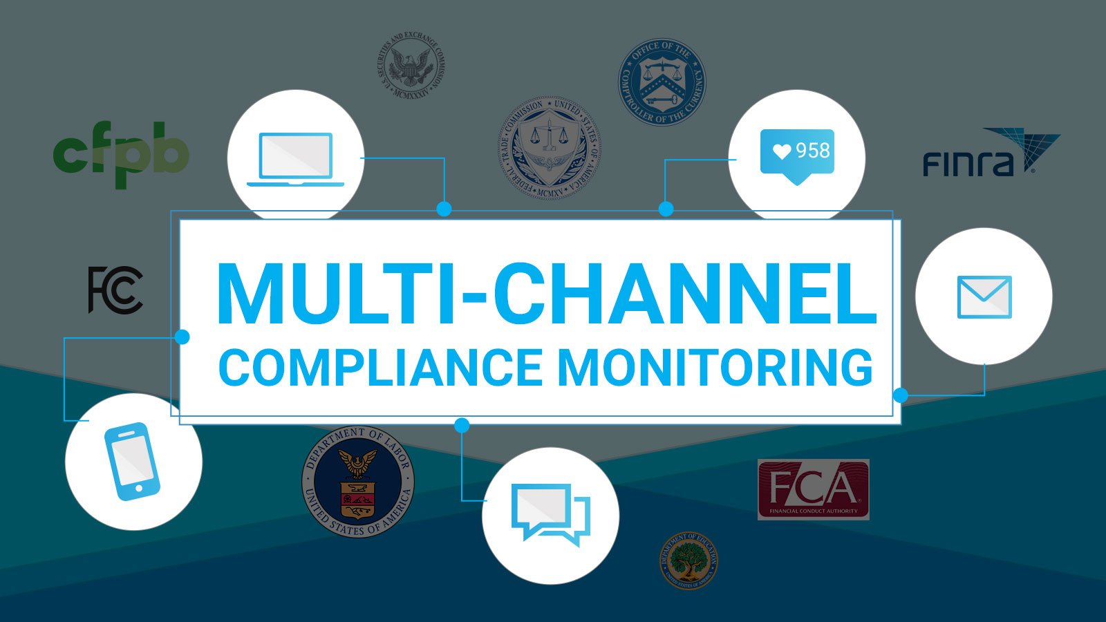 4 Reasons Why Your Organization Needs a Multi-Channel Compliance Program
